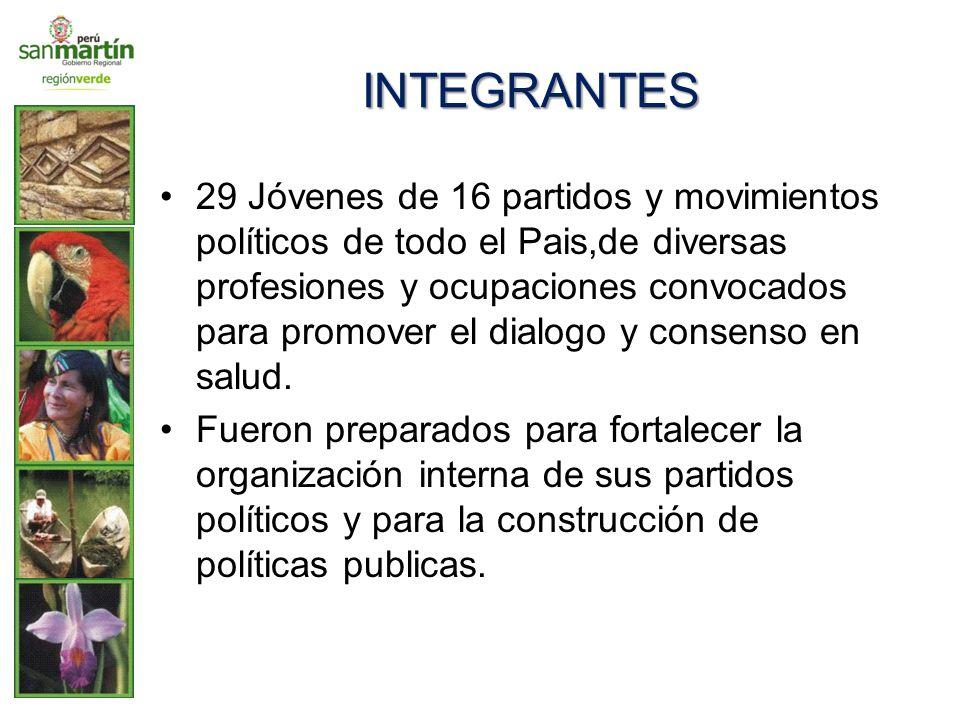 INTEGRANTES 29 Jóvenes de 16 partidos y movimientos políticos de todo el Pais,de diversas profesiones y ocupaciones convocados para promover el dialog