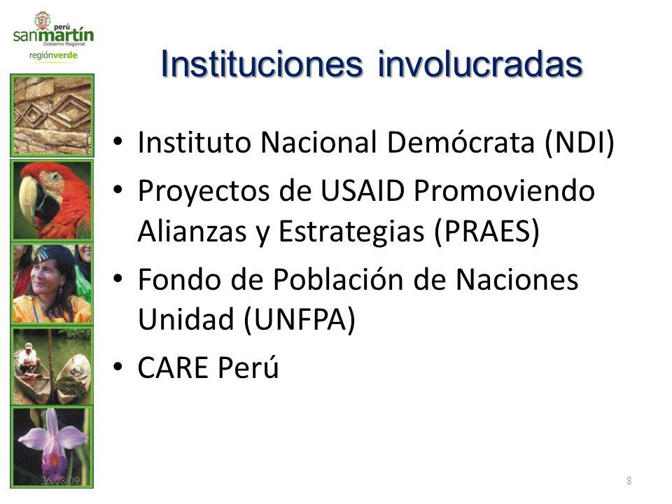 Instituciones involucradas Instituto Nacional Demócrata (NDI) Proyectos de USAID Promoviendo Alianzas y Estrategias (PRAES) Fondo de Población de Naci