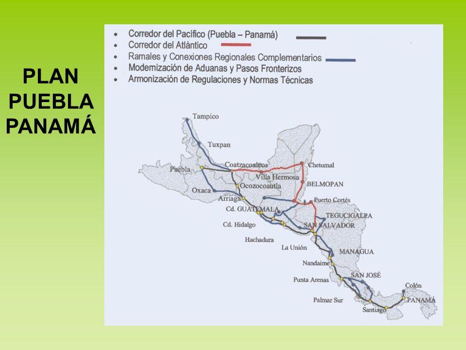 PLAN PUEBLA PANAMÁ