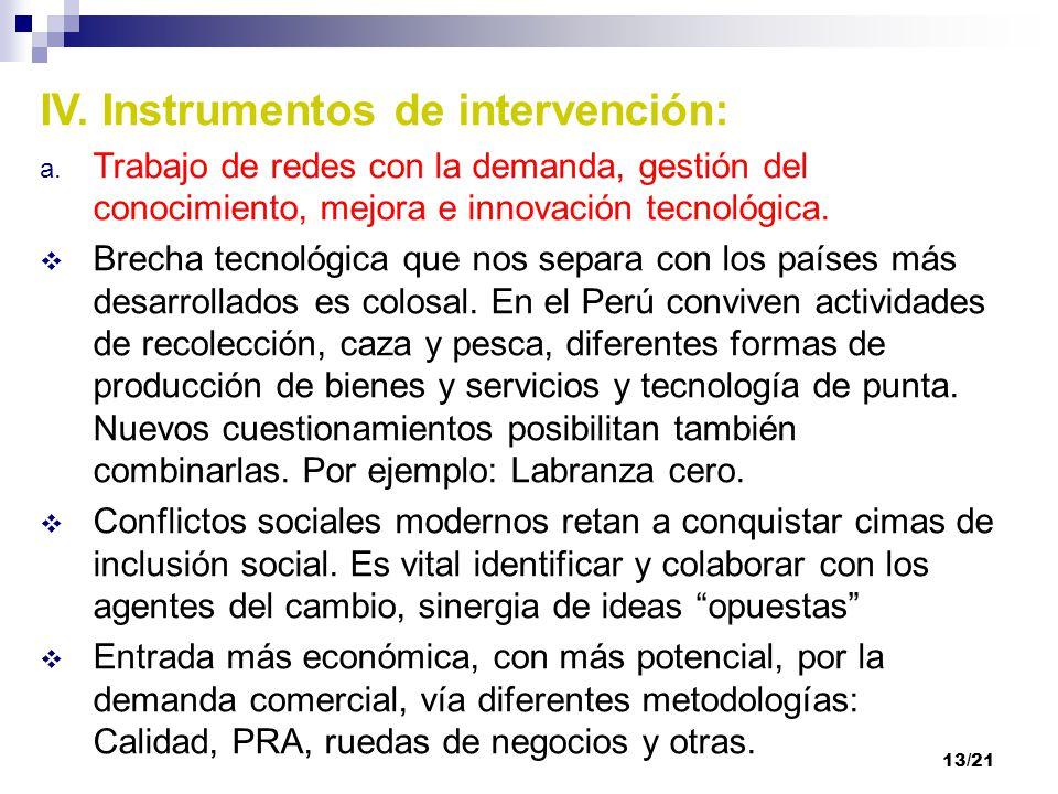 13/21 IV. Instrumentos de intervención: a. Trabajo de redes con la demanda, gestión del conocimiento, mejora e innovación tecnológica. Brecha tecnológ