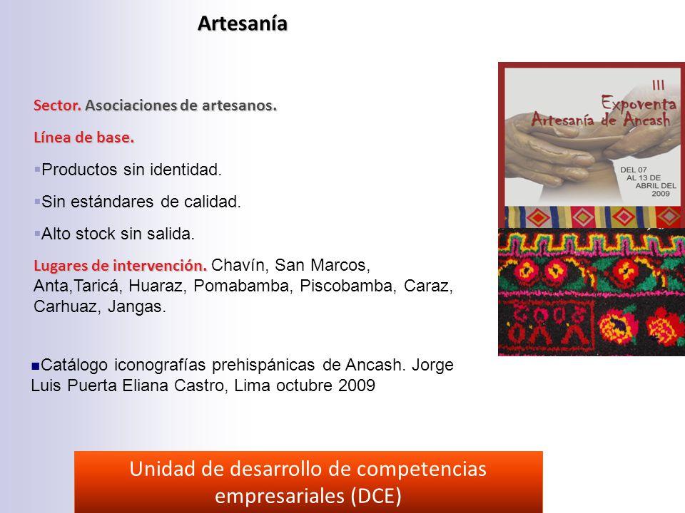 Artesanía Sector.Asociaciones de artesanos. Línea de base.