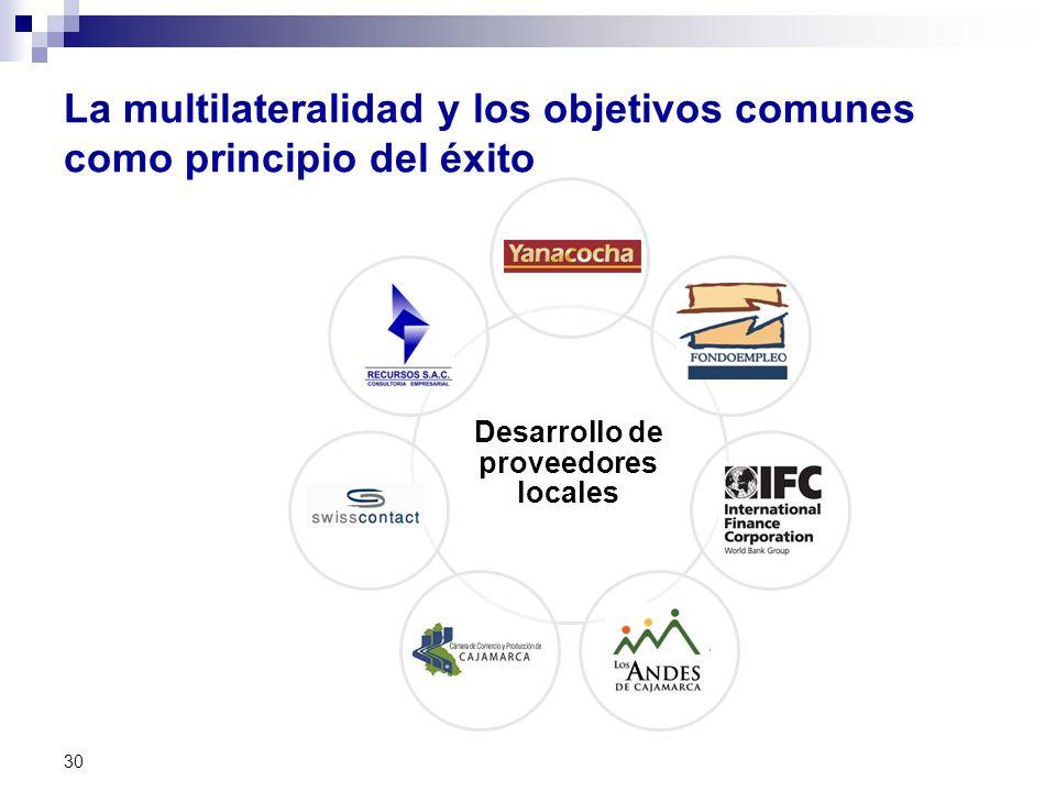 La multilateralidad y los objetivos comunes como principio del éxito Desarrollo de proveedores locales Yanacocha Fondo Empleo Corporación Financiera Internacional Asociación Los Andes de Cajamarca Cámara Cajamarca SwisscontactRecursos 30