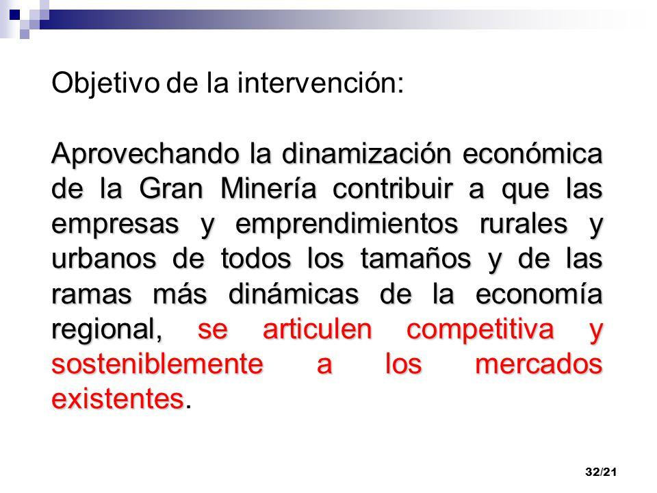 32/21 Objetivo de la intervención: Aprovechando la dinamización económica de la Gran Minería contribuir a que las empresas y emprendimientos rurales y