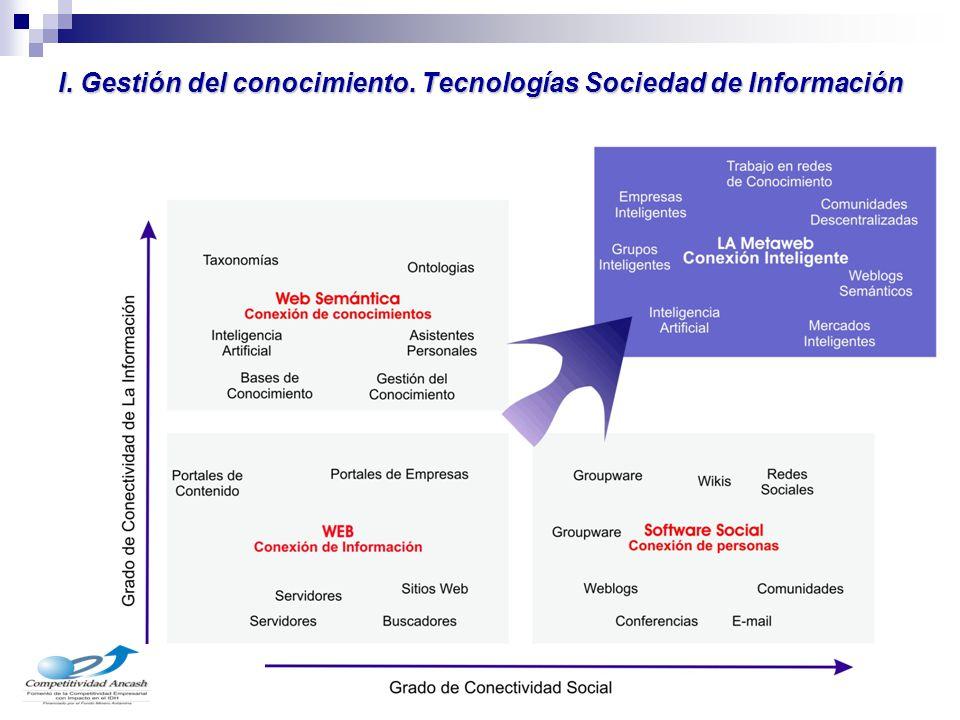 I. Gestión del conocimiento. Tecnologías Sociedad de Información
