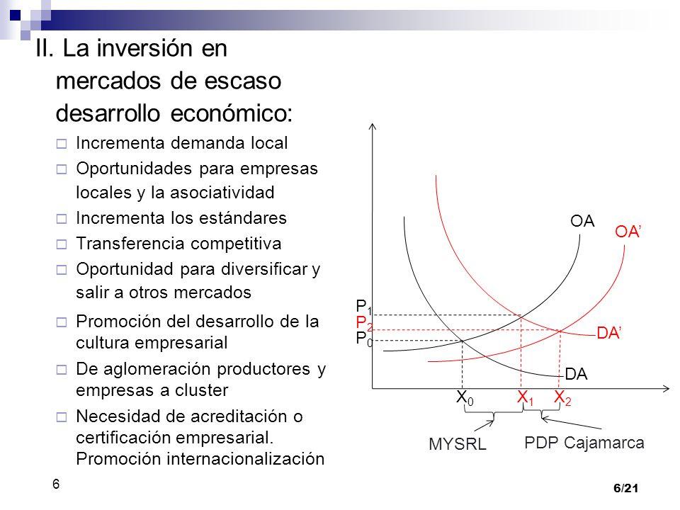 6/21 II. La inversión en mercados de escaso desarrollo económico: Incrementa demanda local Oportunidades para empresas locales y la asociatividad Incr
