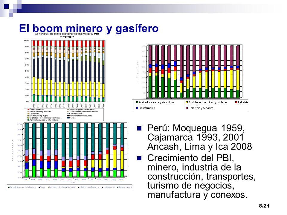 8/21 El boom minero y gasífero Perú: Moquegua 1959, Cajamarca 1993, 2001 Ancash, Lima y Ica 2008 Crecimiento del PBI, minero, industria de la construcción, transportes, turismo de negocios, manufactura y conexos.