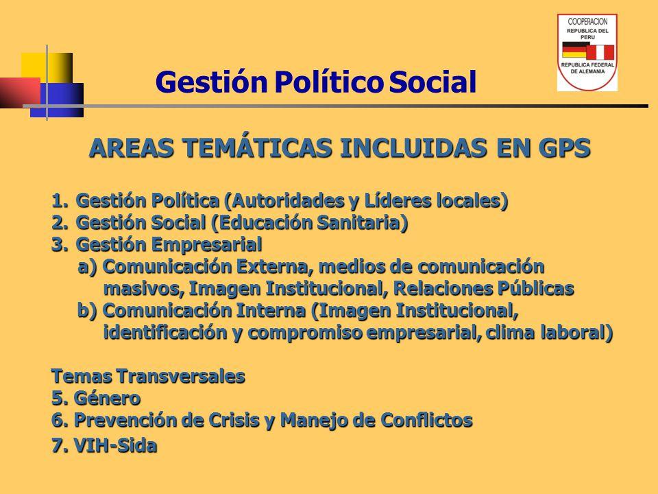 Gestión Político Social AREAS TEMÁTICAS INCLUIDAS EN GPS 1.Gestión Política (Autoridades y Líderes locales) 2.Gestión Social (Educación Sanitaria) 3.G