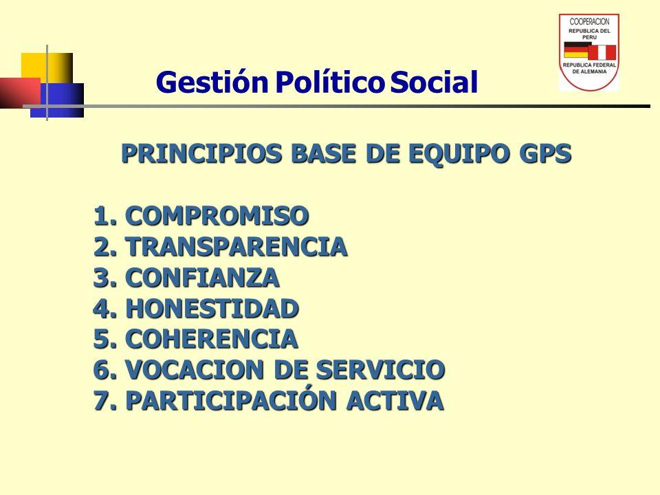 Gestión Político Social PRINCIPIOS BASE DE EQUIPO GPS 1.Compromiso Independientemente de la posición o tendencia política que se tiene, en el equipo GPS se trabaja bajo el enfoque dirigido a una meta común: lograr la sostenibilidad de la empresa.