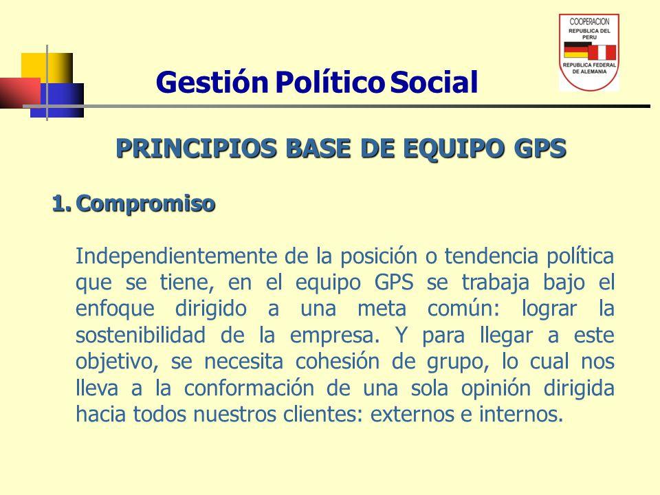 Gestión Político Social PRINCIPIOS BASE DE EQUIPO GPS 2.Transparencia En el grupo se discuten abiertamente TODOS los problemas y dificultades y se definen las soluciones que salen como una sola palabra hacia los clientes para lograr los resultados.