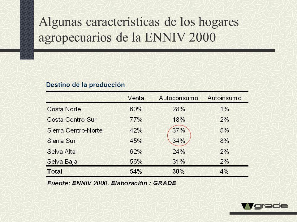 Algunas características de los hogares agropecuarios de la ENNIV 2000 Destino de la producción