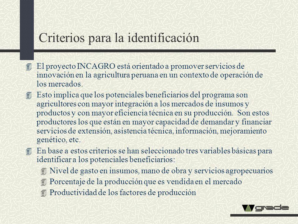 Criterios para la identificación 4 El proyecto INCAGRO está orientado a promover servicios de innovación en la agricultura peruana en un contexto de o
