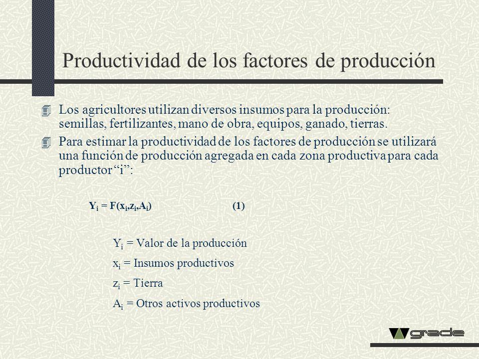 Productividad de los factores de producción 4 Los agricultores utilizan diversos insumos para la producción: semillas, fertilizantes, mano de obra, eq