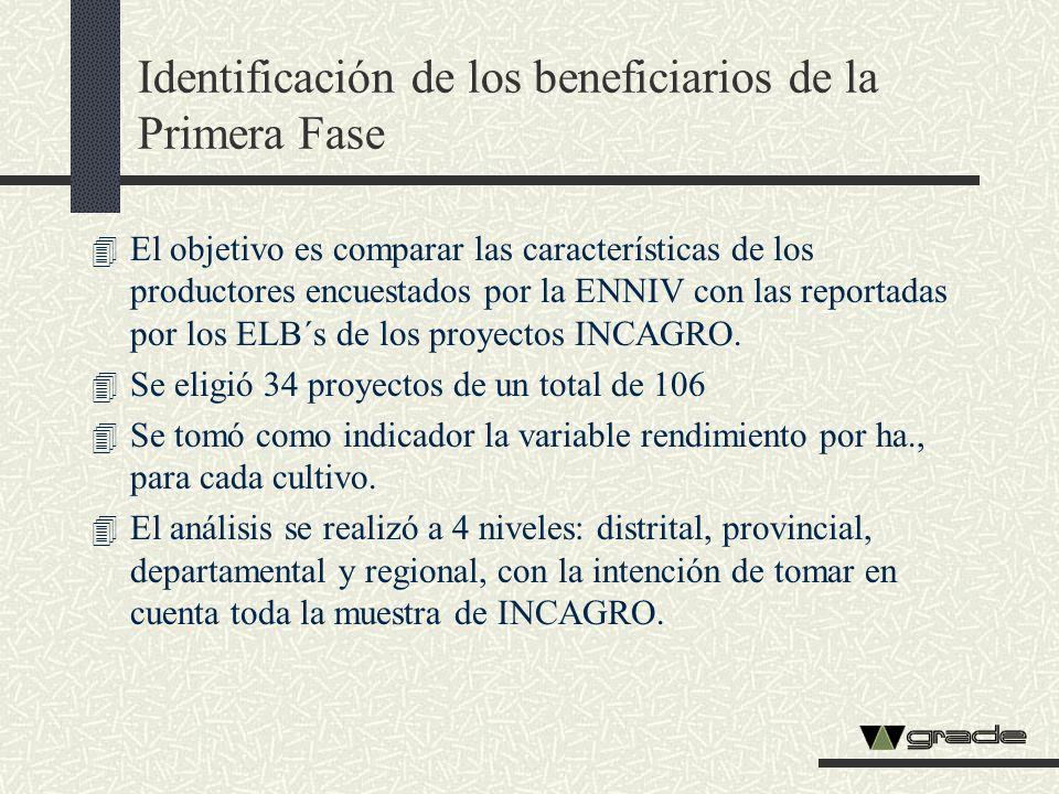 Identificación de los beneficiarios de la Primera Fase 4 El objetivo es comparar las características de los productores encuestados por la ENNIV con l