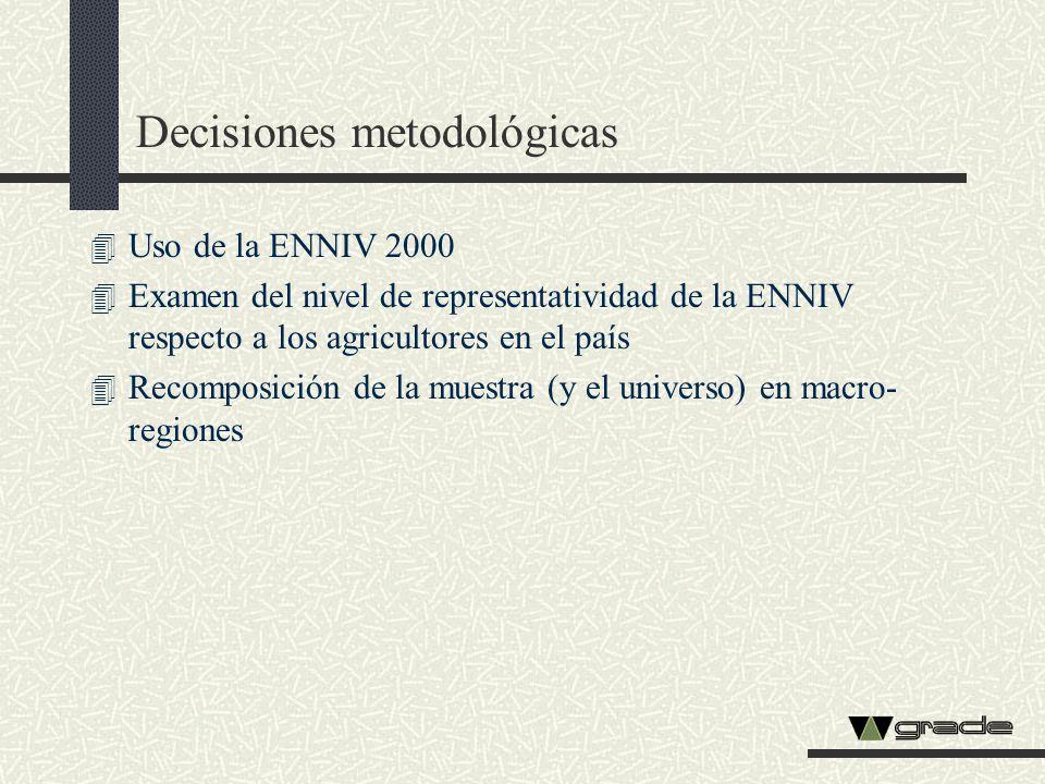 Decisiones metodológicas 4 Uso de la ENNIV 2000 4 Examen del nivel de representatividad de la ENNIV respecto a los agricultores en el país 4 Recomposi