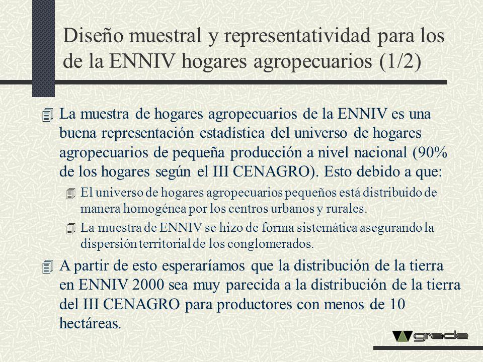 Diseño muestral y representatividad para los de la ENNIV hogares agropecuarios (1/2) 4 La muestra de hogares agropecuarios de la ENNIV es una buena re