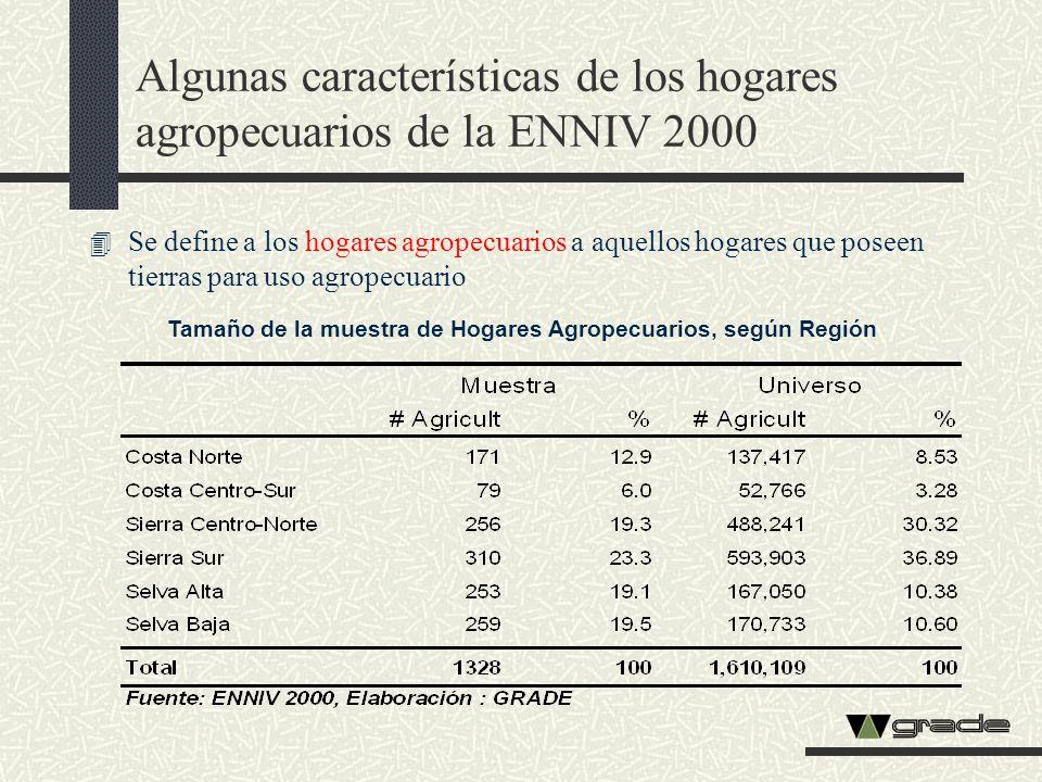 Algunas características de los hogares agropecuarios de la ENNIV 2000 4 Se define a los hogares agropecuarios a aquellos hogares que poseen tierras pa