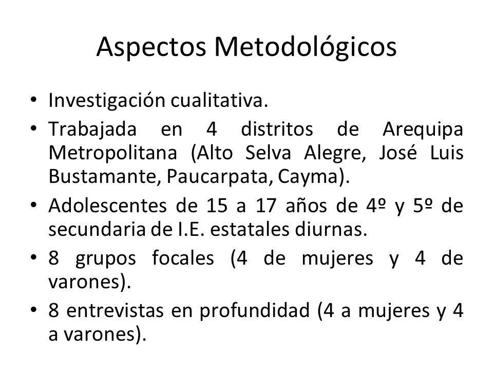 Aspectos Metodológicos Investigación cualitativa.