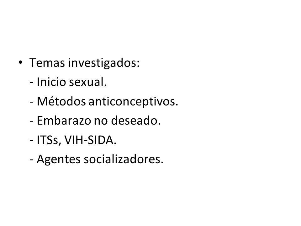 Temas investigados: - Inicio sexual. - Métodos anticonceptivos.