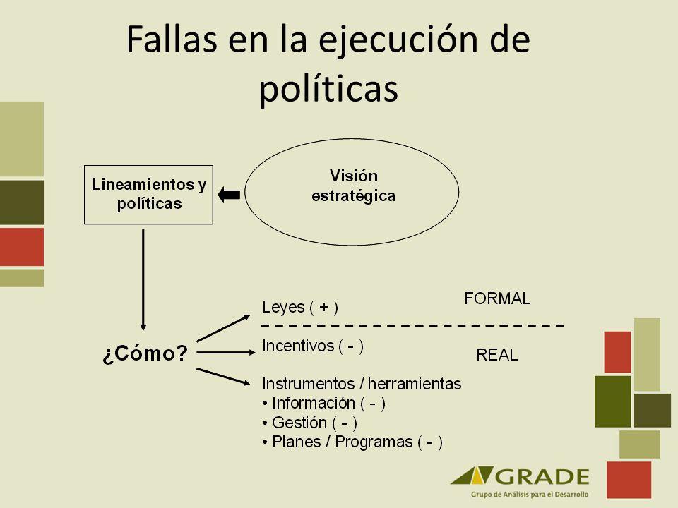 Fallas en la ejecución de políticas