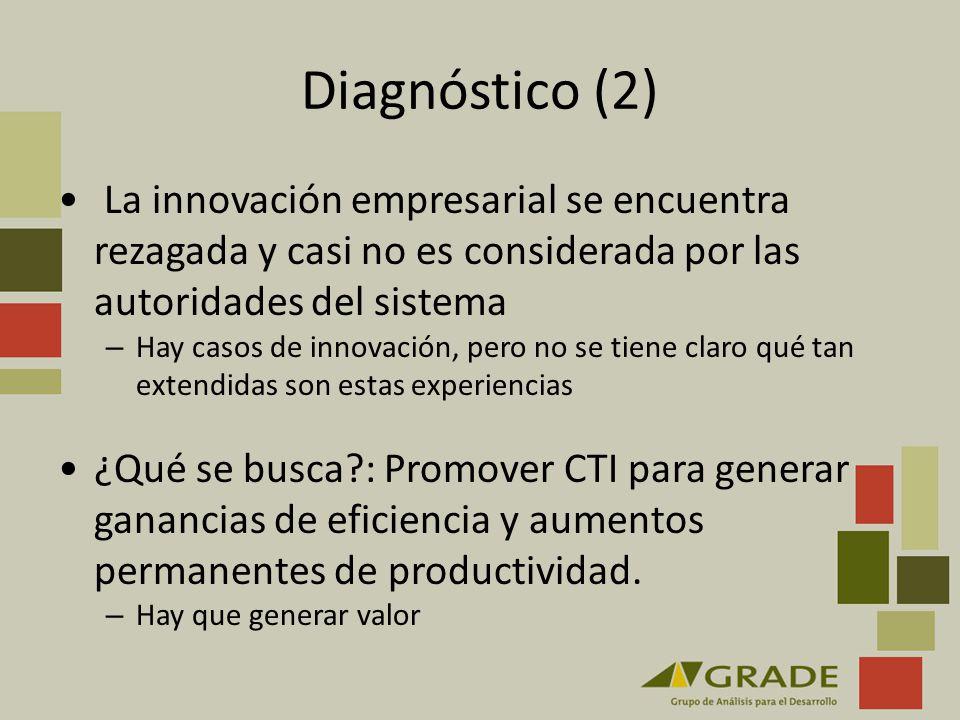 Diagnóstico (2) La innovación empresarial se encuentra rezagada y casi no es considerada por las autoridades del sistema – Hay casos de innovación, pe