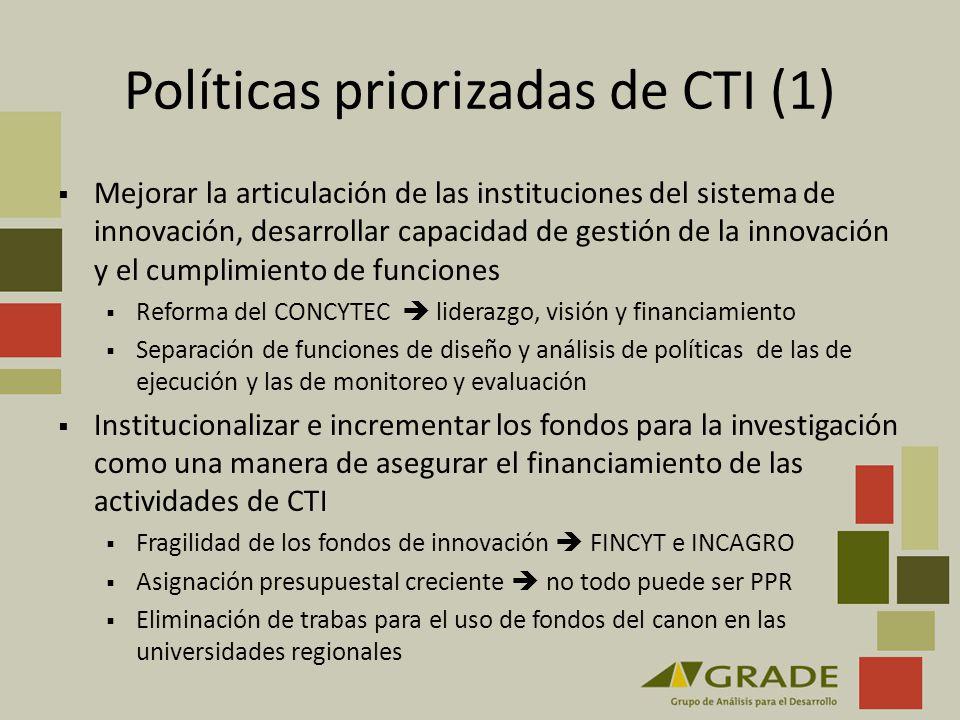 Políticas priorizadas de CTI (1) Mejorar la articulación de las instituciones del sistema de innovación, desarrollar capacidad de gestión de la innova