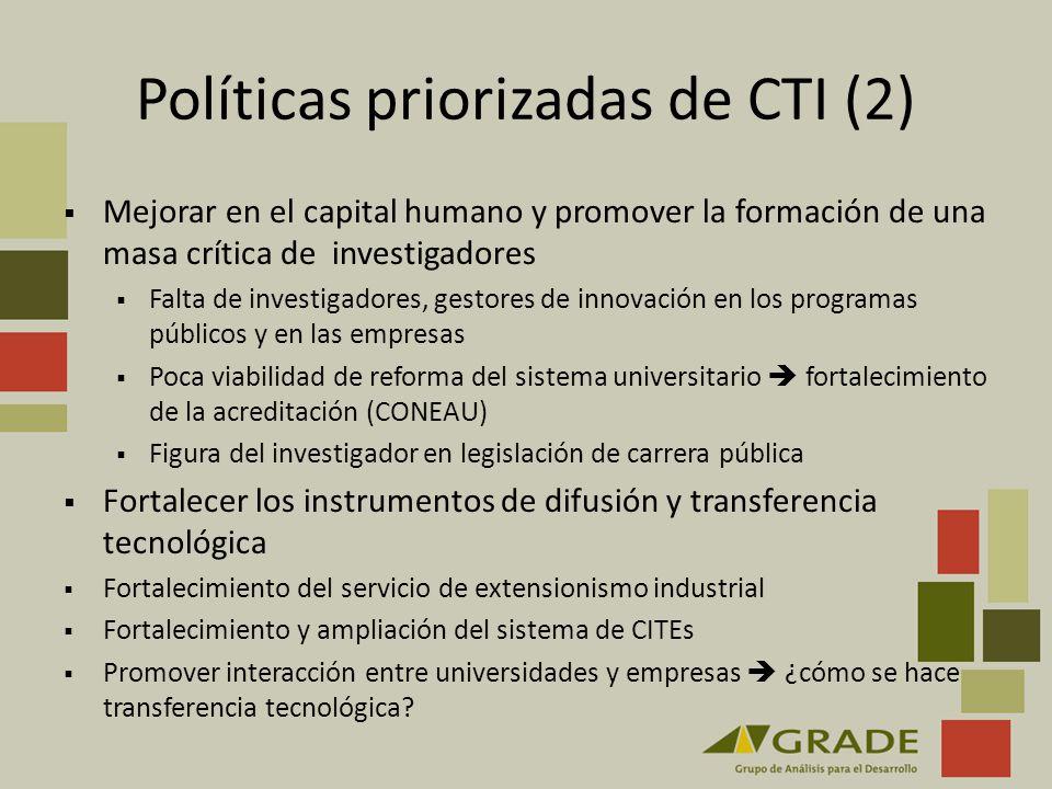 Políticas priorizadas de CTI (2) Mejorar en el capital humano y promover la formación de una masa crítica de investigadores Falta de investigadores, g