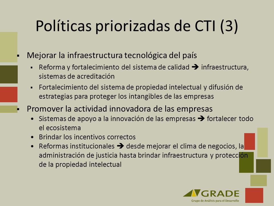 Políticas priorizadas de CTI (3) Mejorar la infraestructura tecnológica del país Reforma y fortalecimiento del sistema de calidad infraestructura, sis