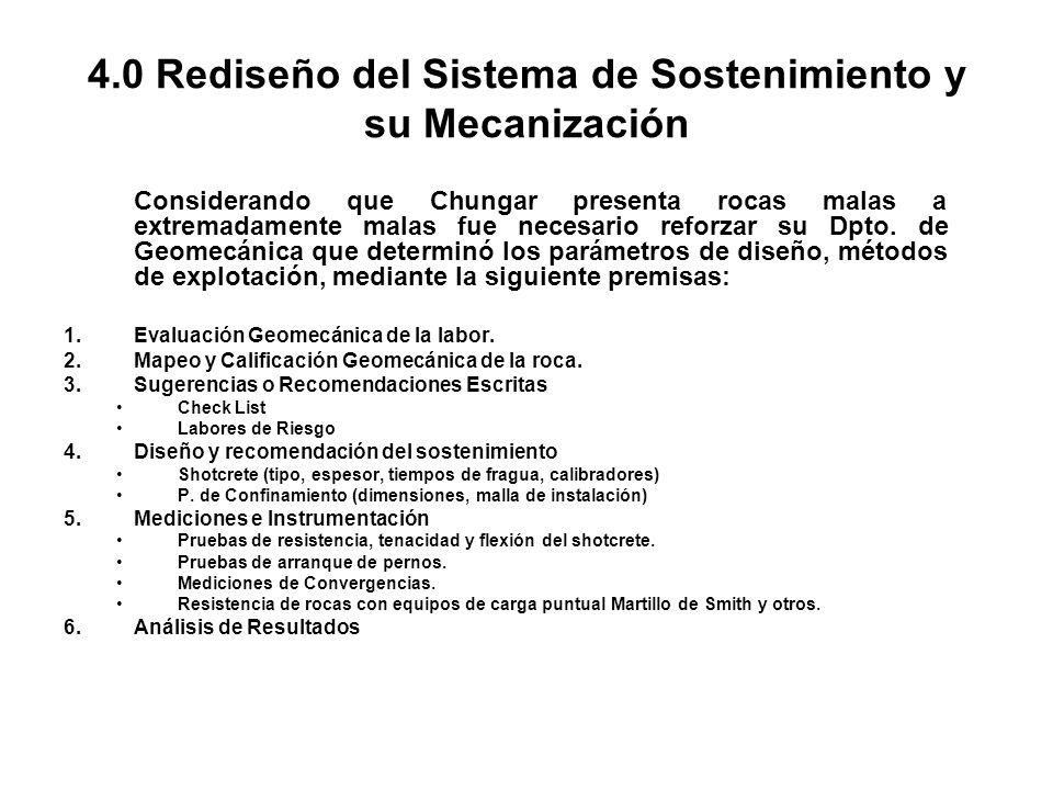 SECUENCIA DE LAS OPERACIONES 1.Seguridad Evaluación de Riesgo PETS 2.Estandarización –Perforación Breasting –Secciones, tiempo de auto soport –Lozas d