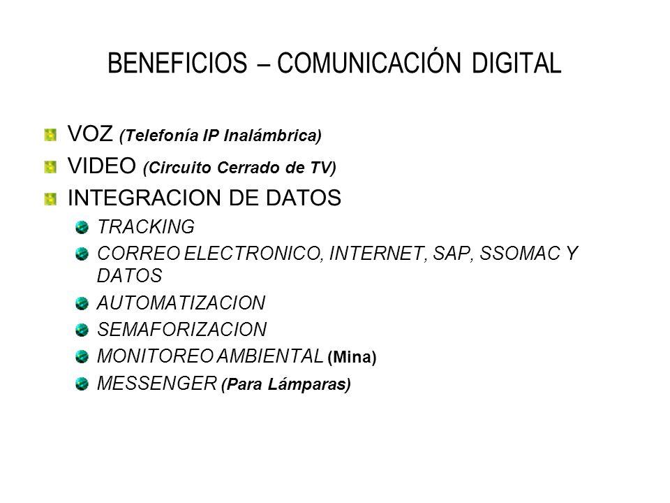 5.0 SISTEMA DE COMUNICACIÓN DIGITAL Actualmente en la EA Chungar se ha implementado La Comunicación Digital para brindar servicios de telefonía IP ina