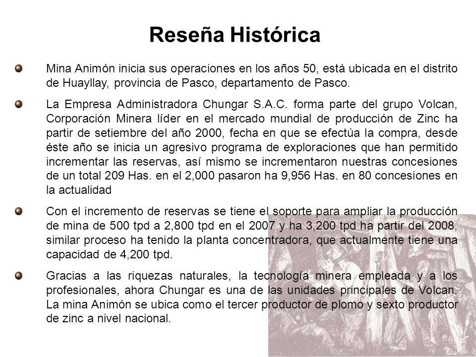 Reseña Histórica Mina Animón inicia sus operaciones en los años 50, está ubicada en el distrito de Huayllay, provincia de Pasco, departamento de Pasco.