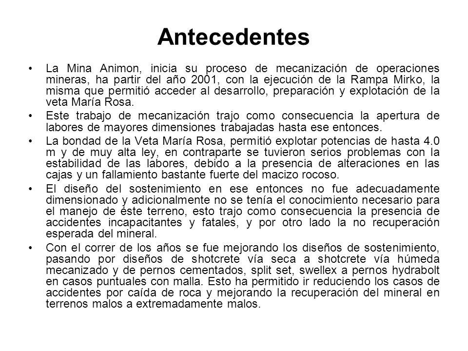 Antecedentes La Mina Animon, inicia su proceso de mecanización de operaciones mineras, ha partir del año 2001, con la ejecución de la Rampa Mirko, la misma que permitió acceder al desarrollo, preparación y explotación de la veta María Rosa.
