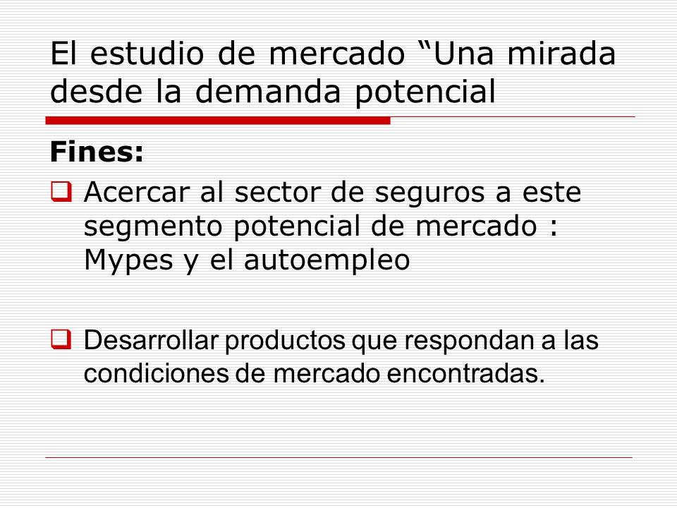 El estudio de mercado Una mirada desde la demanda potencial Fines: Acercar al sector de seguros a este segmento potencial de mercado : Mypes y el autoempleo Desarrollar productos que respondan a las condiciones de mercado encontradas.
