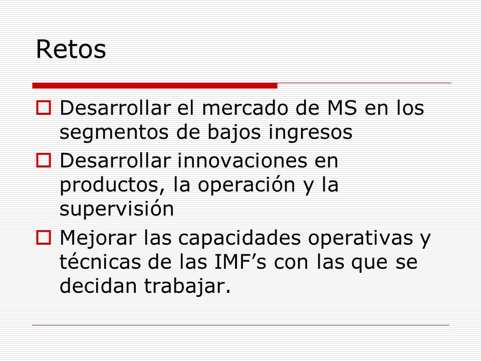 Retos Desarrollar el mercado de MS en los segmentos de bajos ingresos Desarrollar innovaciones en productos, la operación y la supervisión Mejorar las capacidades operativas y técnicas de las IMFs con las que se decidan trabajar.