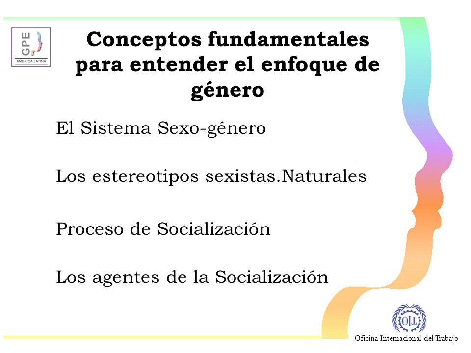 Oficina Internacional del Trabajo El Sistema Sexo-género Los estereotipos sexistas.Naturales Proceso de Socialización Los agentes de la Socialización Conceptos fundamentales para entender el enfoque de género