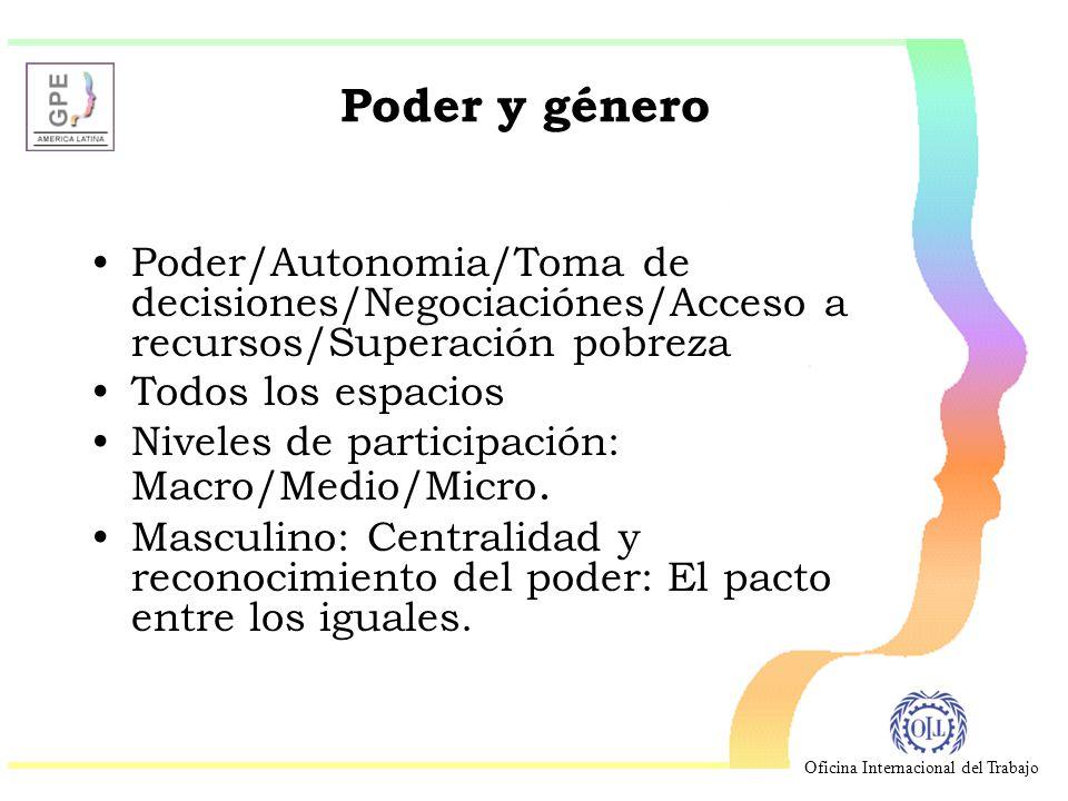 Oficina Internacional del Trabajo Poder y género Poder/Autonomia/Toma de decisiones/Negociaciónes/Acceso a recursos/Superación pobreza Todos los espacios Niveles de participación: Macro/Medio/Micro.