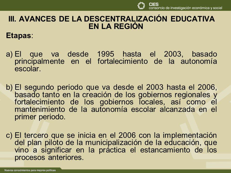 III. AVANCES DE LA DESCENTRALIZACIÓN EDUCATIVA EN LA REGIÓN Etapas: a)El que va desde 1995 hasta el 2003, basado principalmente en el fortalecimiento