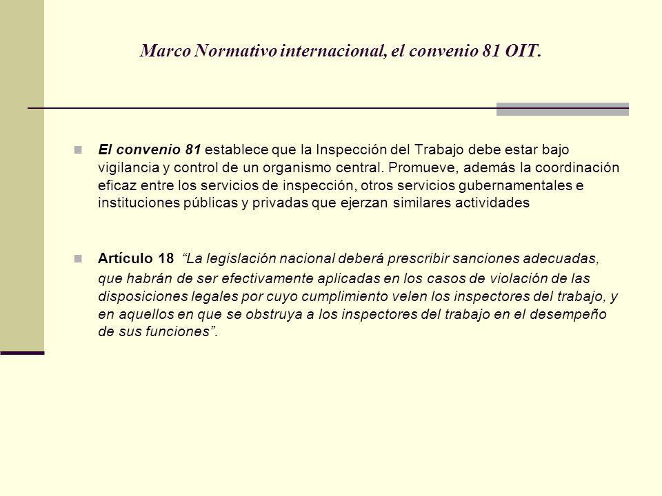 Marco Normativo internacional, el convenio 81 OIT. El convenio 81 establece que la Inspección del Trabajo debe estar bajo vigilancia y control de un o