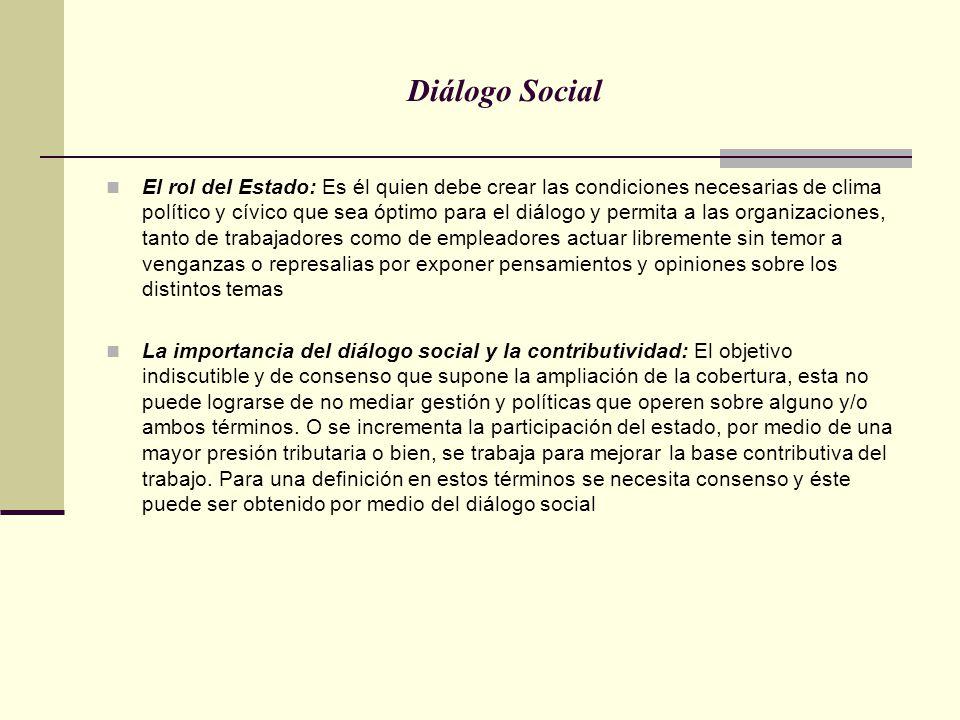 Diálogo Social El rol del Estado: Es él quien debe crear las condiciones necesarias de clima político y cívico que sea óptimo para el diálogo y permit