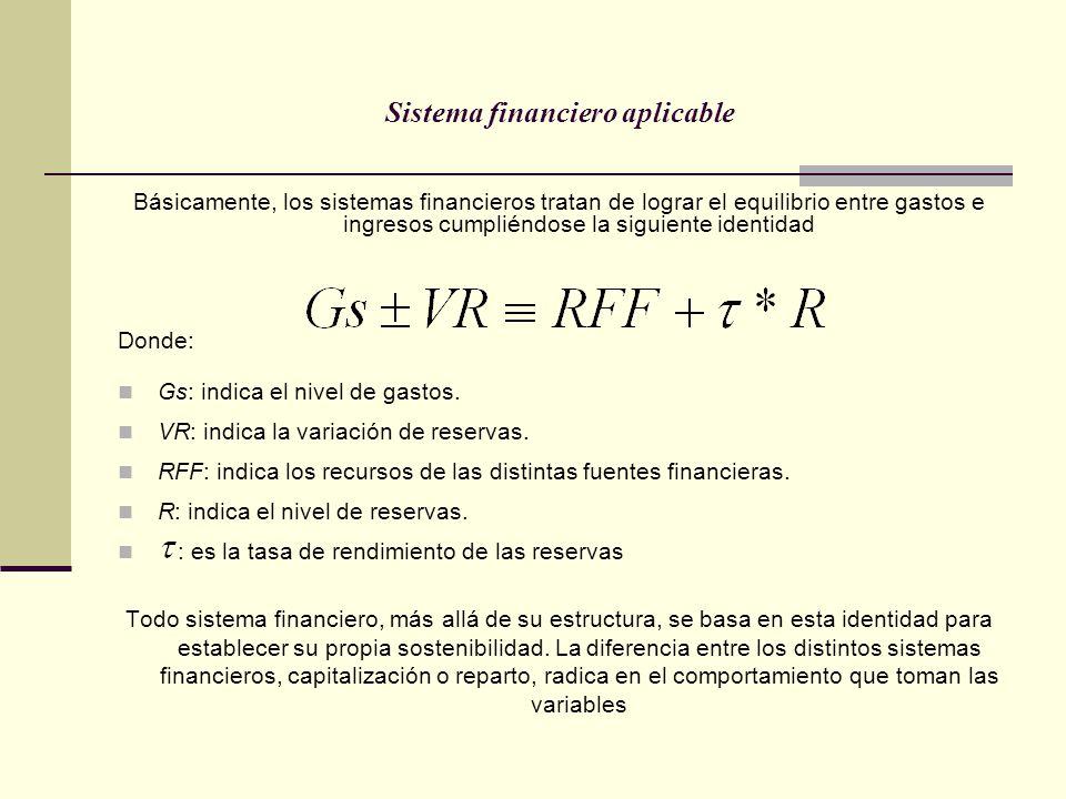 Sistema financiero aplicable Básicamente, los sistemas financieros tratan de lograr el equilibrio entre gastos e ingresos cumpliéndose la siguiente id