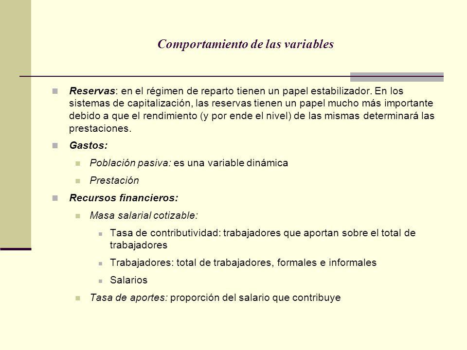 Algunas Experiencias Nacionales En Perú existe la Ley General de Inspección del trabajo y Defensa del Trabajador, modificada en 2004 (Ley Nº 28.806) y El PLAN RETO.