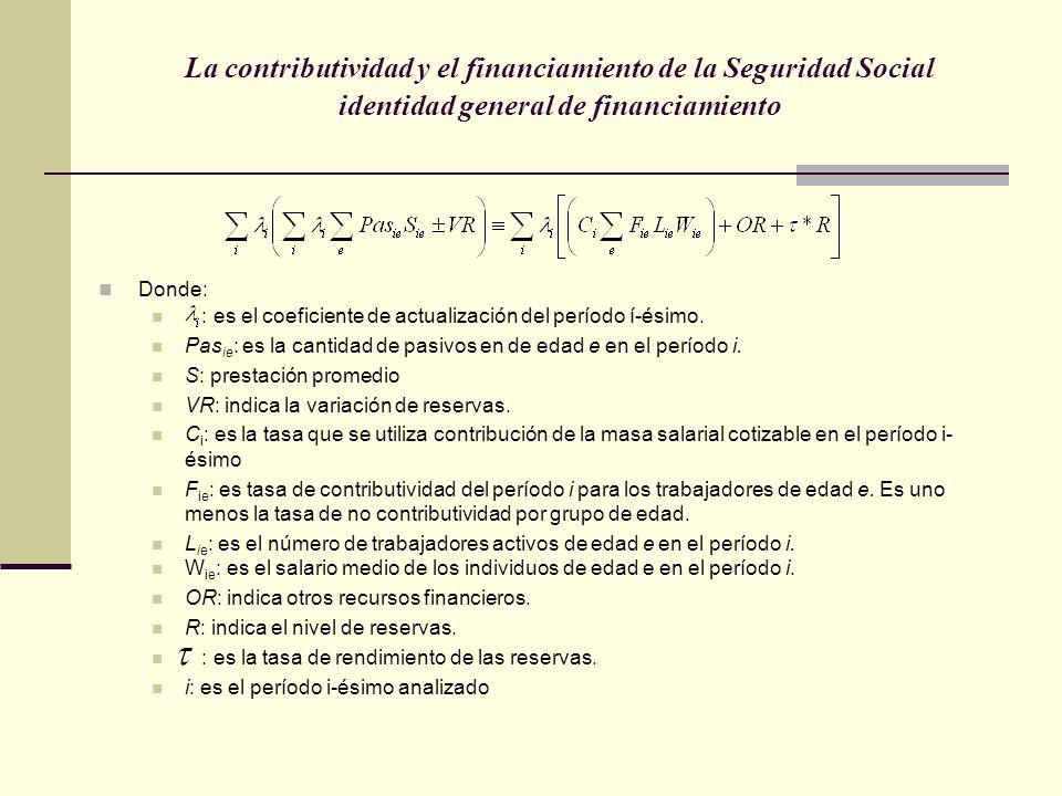 La contributividad y el financiamiento de la Seguridad Social identidad general de financiamiento Donde: : es el coeficiente de actualización del perí
