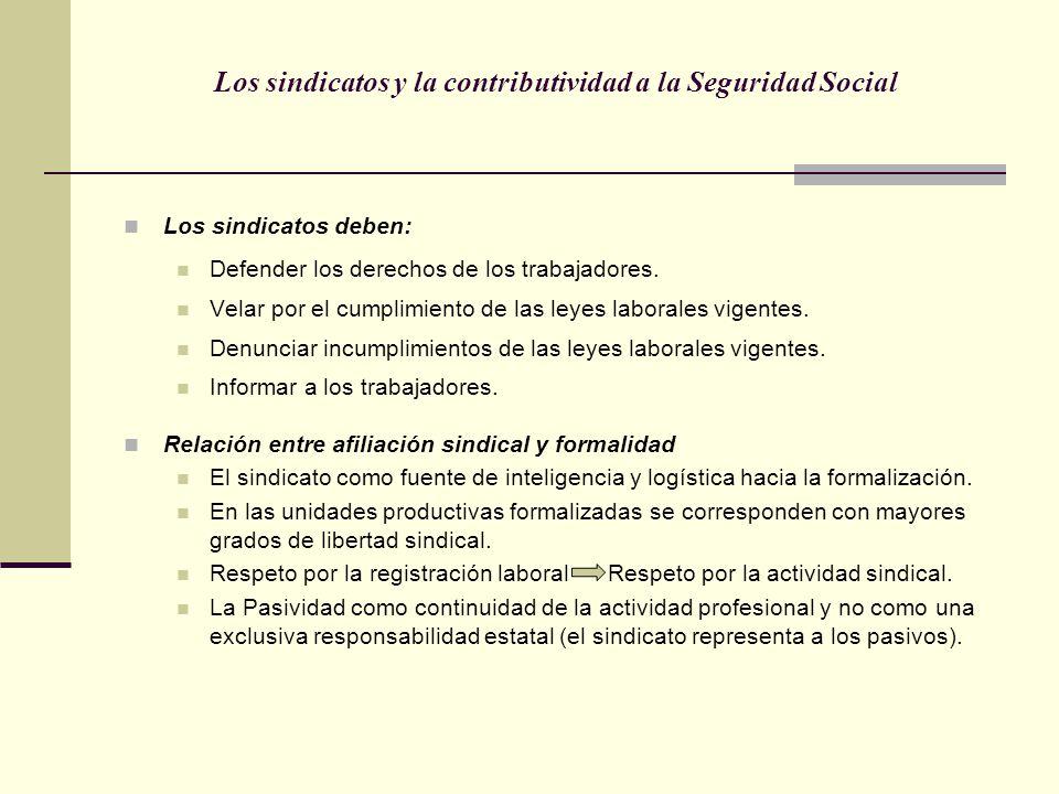Los sindicatos y la contributividad a la Seguridad Social Los sindicatos deben: Defender los derechos de los trabajadores. Velar por el cumplimiento d
