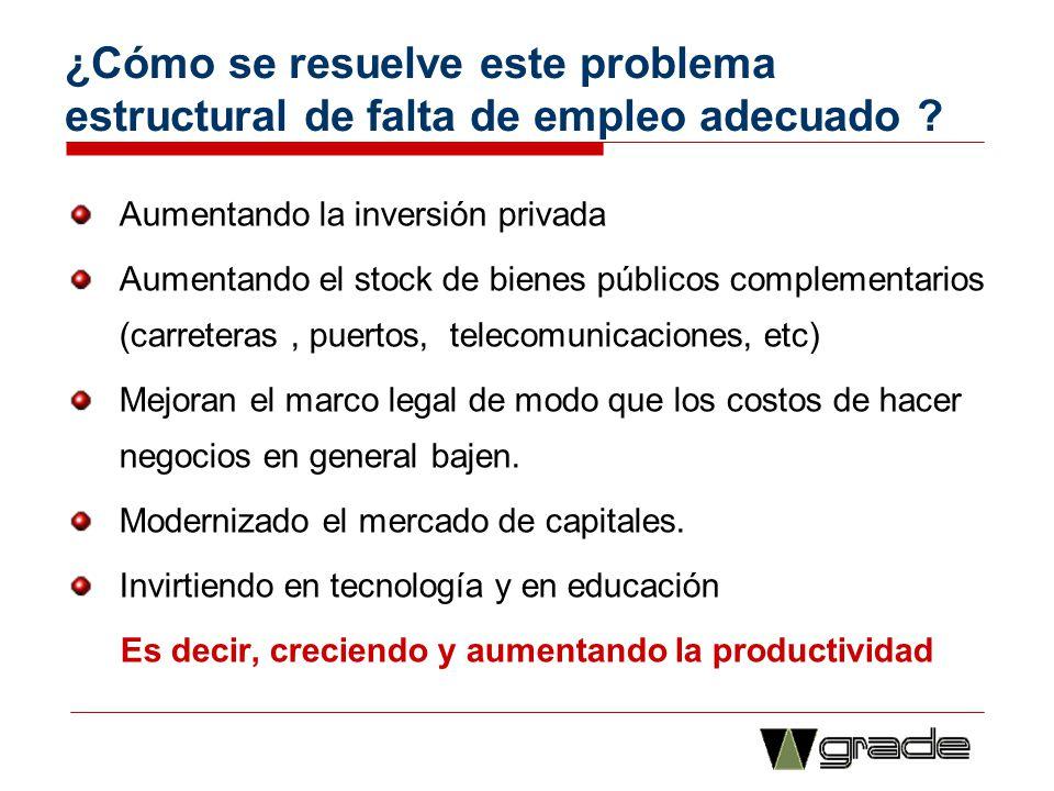 ¿Cómo se resuelve este problema estructural de falta de empleo adecuado ? Aumentando la inversión privada Aumentando el stock de bienes públicos compl