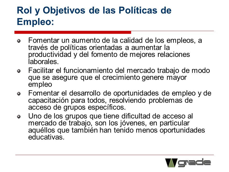 Rol y Objetivos de las Políticas de Empleo: Fomentar un aumento de la calidad de los empleos, a través de políticas orientadas a aumentar la productiv