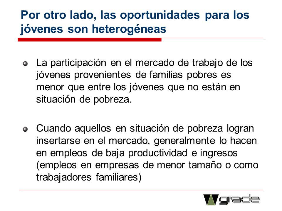 Por otro lado, las oportunidades para los jóvenes son heterogéneas La participación en el mercado de trabajo de los jóvenes provenientes de familias p