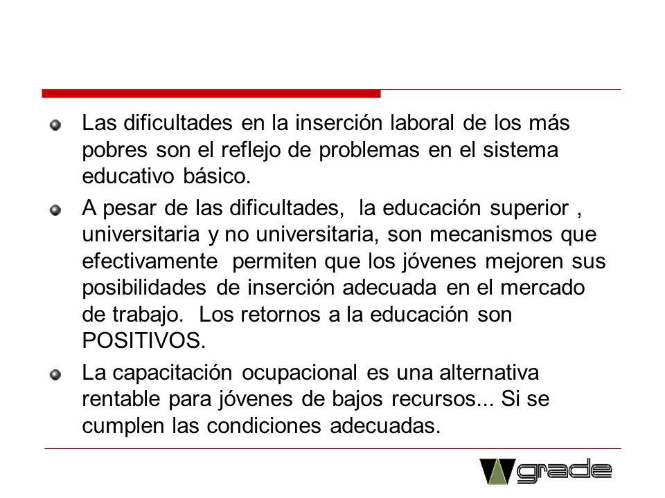 Las dificultades en la inserción laboral de los más pobres son el reflejo de problemas en el sistema educativo básico. A pesar de las dificultades, la