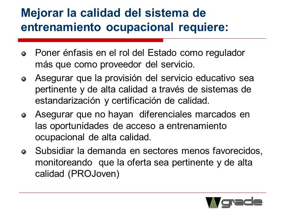 Mejorar la calidad del sistema de entrenamiento ocupacional requiere: Poner énfasis en el rol del Estado como regulador más que como proveedor del ser