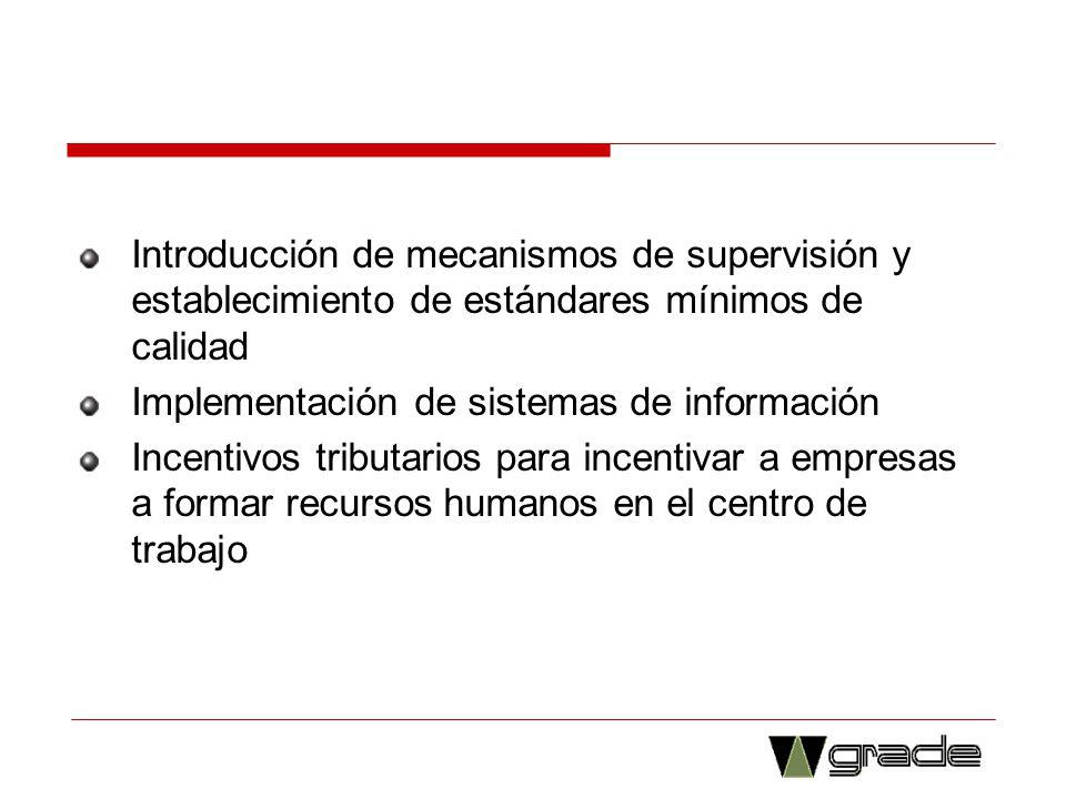 Introducción de mecanismos de supervisión y establecimiento de estándares mínimos de calidad Implementación de sistemas de información Incentivos trib