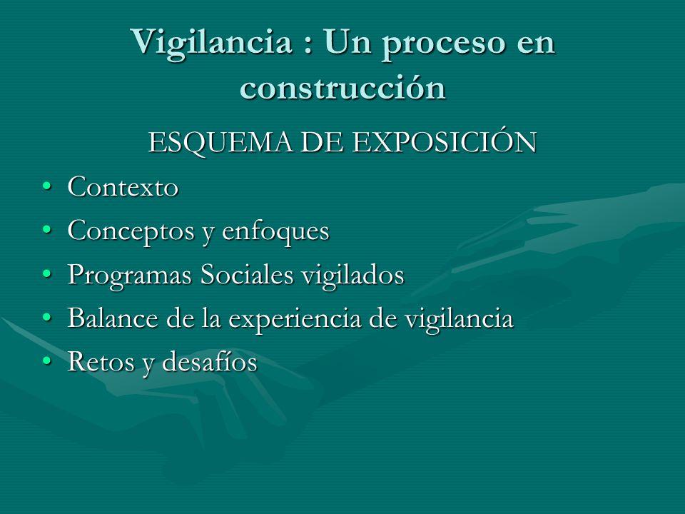 Vigilancia : Un proceso en construcción ESQUEMA DE EXPOSICIÓN ContextoContexto Conceptos y enfoquesConceptos y enfoques Programas Sociales vigiladosPr