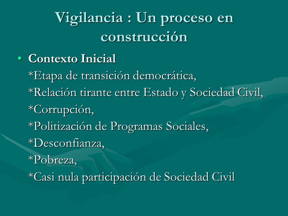 Vigilancia : Un proceso en construcción Contexto InicialContexto Inicial *Etapa de transición democrática, *Relación tirante entre Estado y Sociedad C